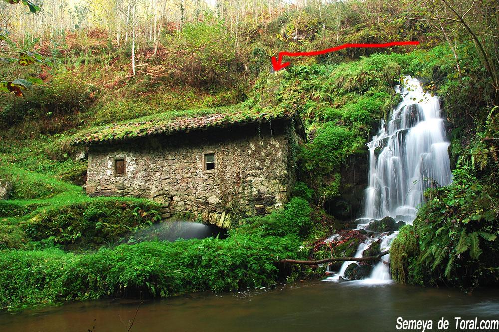 Por donde se precipita el agua - ¿Cómo funciona un molino de agua? - Semeya  de Toral